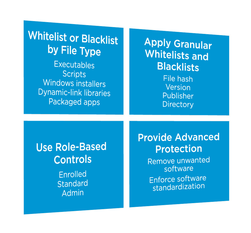 VMware AirWatch Windows 10 Unified Endpoint Management