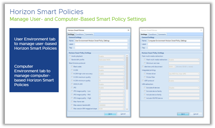 Horizon Smart Policies