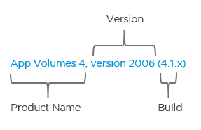 VMware App Volumes new naming convention