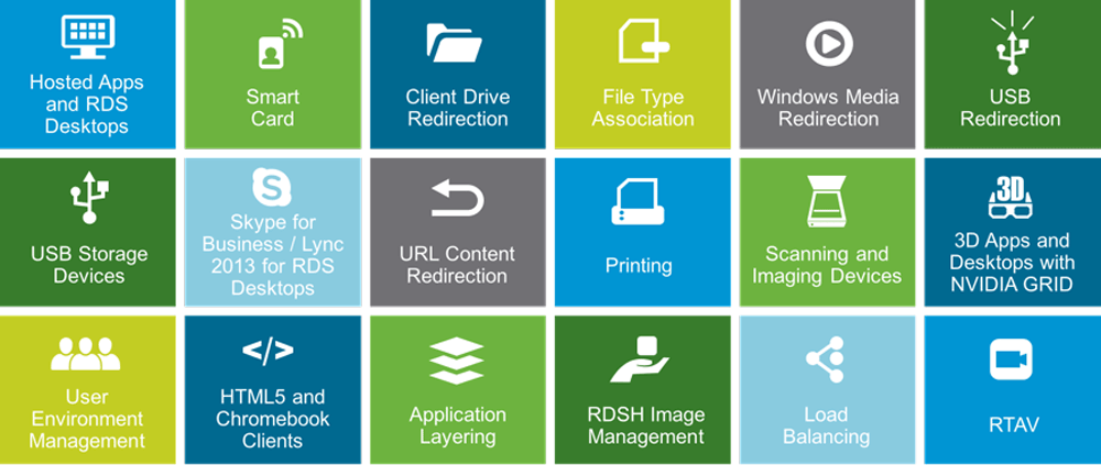 Remote-Experience Features Available with Published Applications