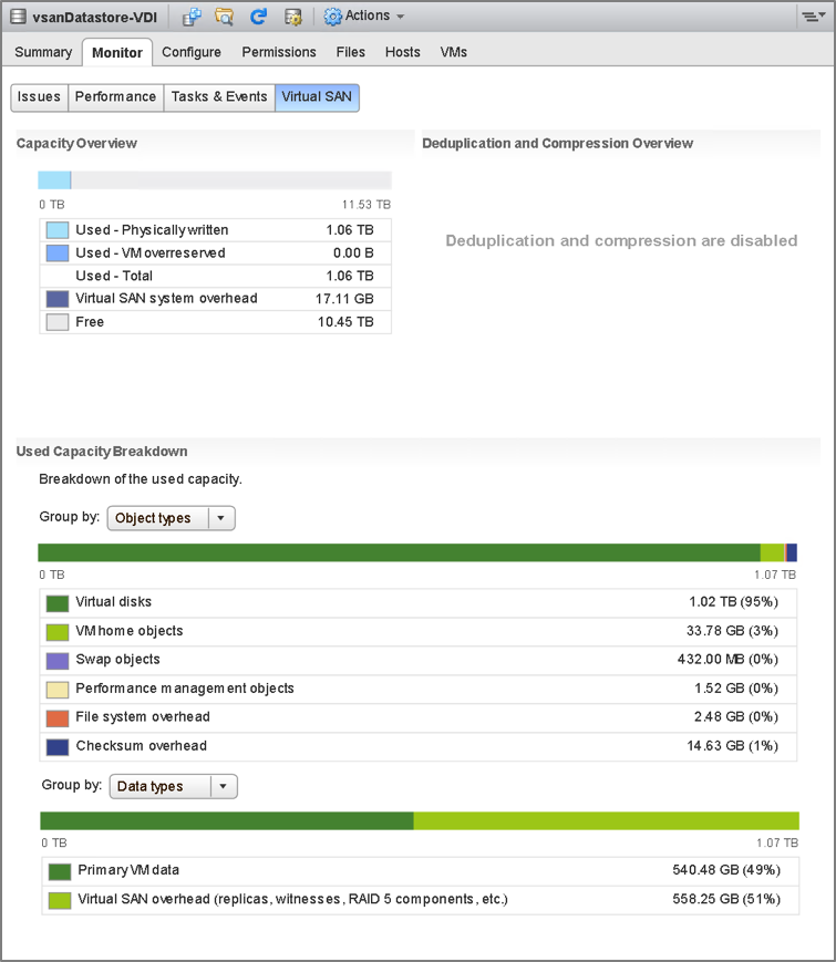 vSAN RDSH Datastore Storage Capacity Reported by vCenter
