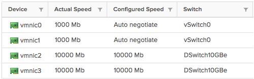 Plusieurs cartes réseau connectées au même vSwitch