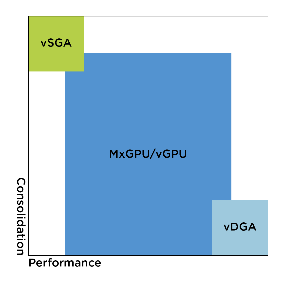 Deploying Hardware-Accelerated Graphics with VMware Horizon 7