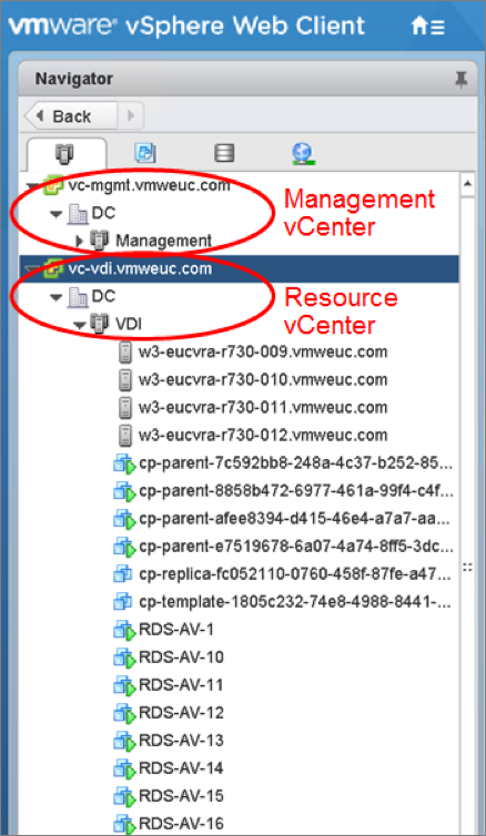 vCenter and Cluster Layout