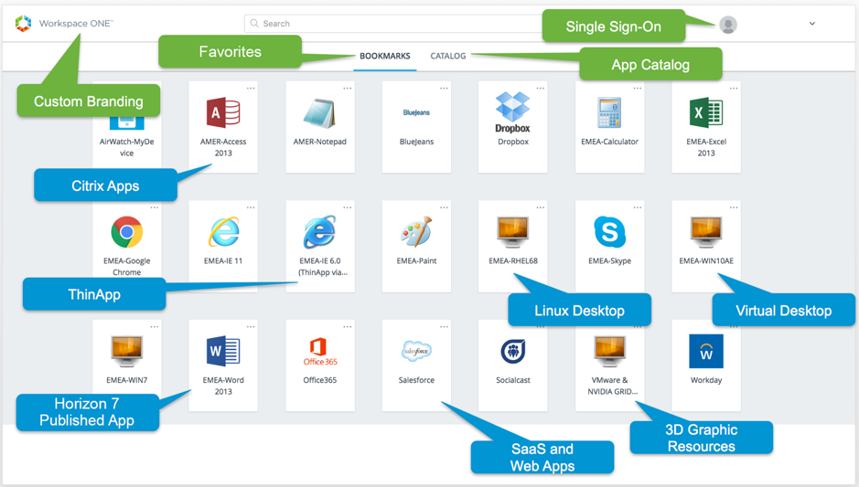 User Workspace with VMware Workspace ONE