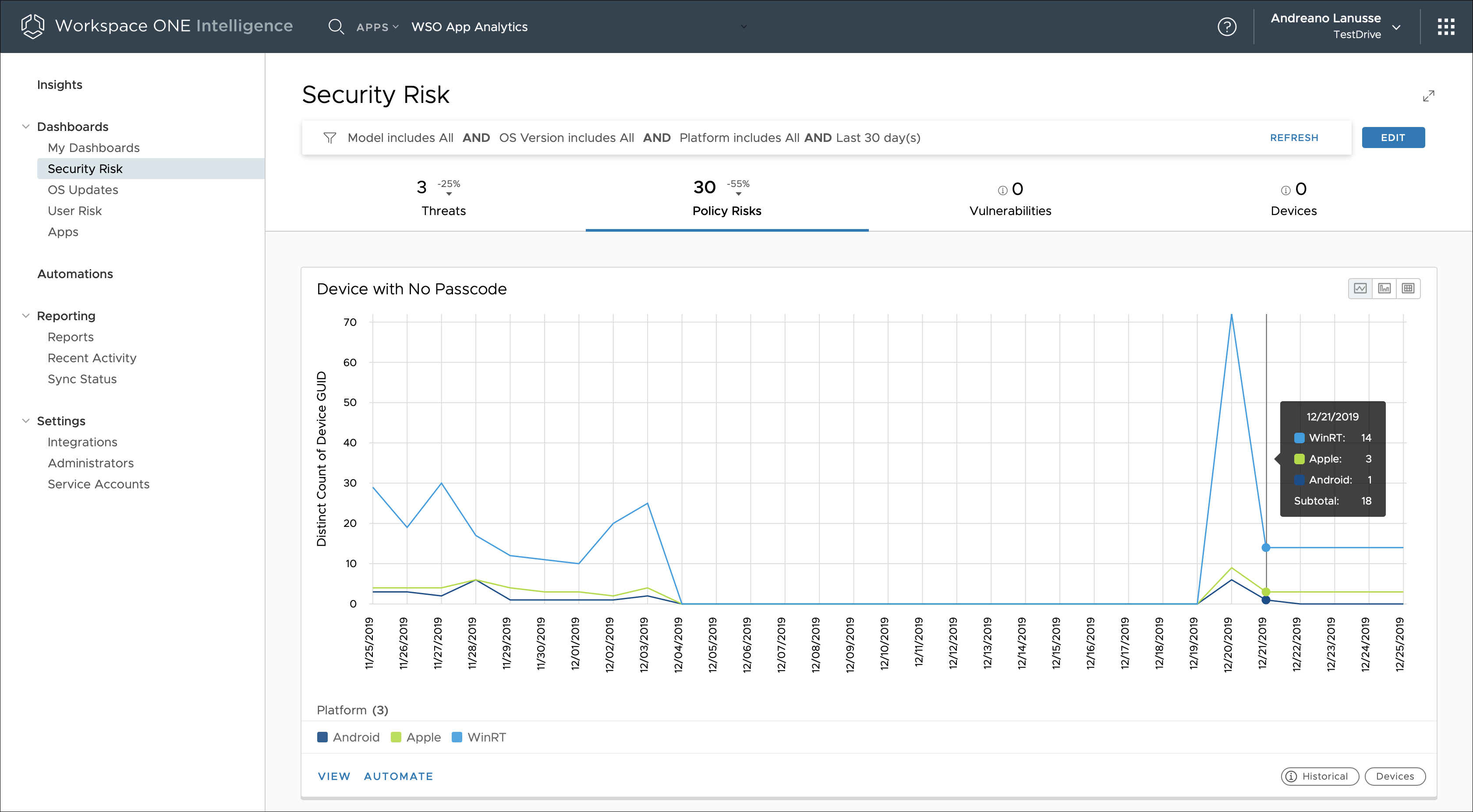Device Passcode Risk Over Time, Displayed in the Security Risk Dashboard
