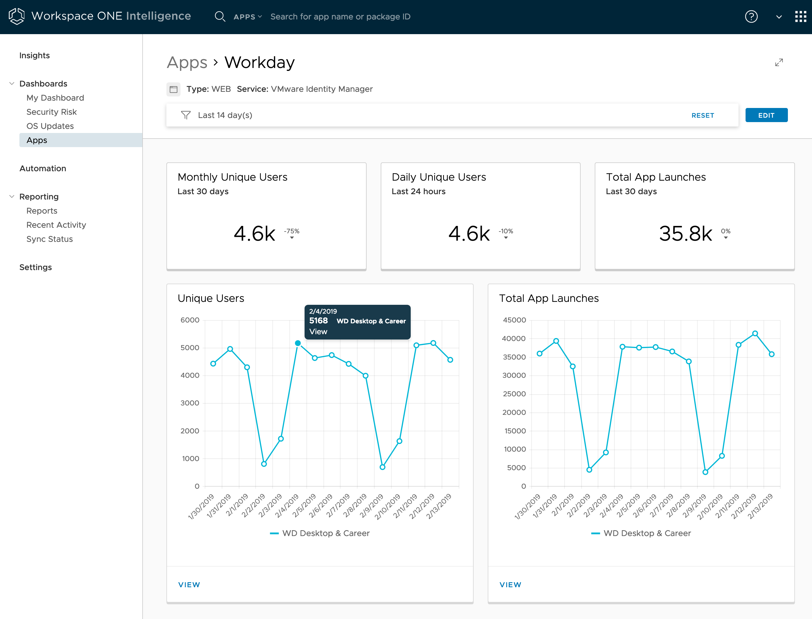 Apps Dashboard for the Workday Web App Launched from Workspace ONE Access