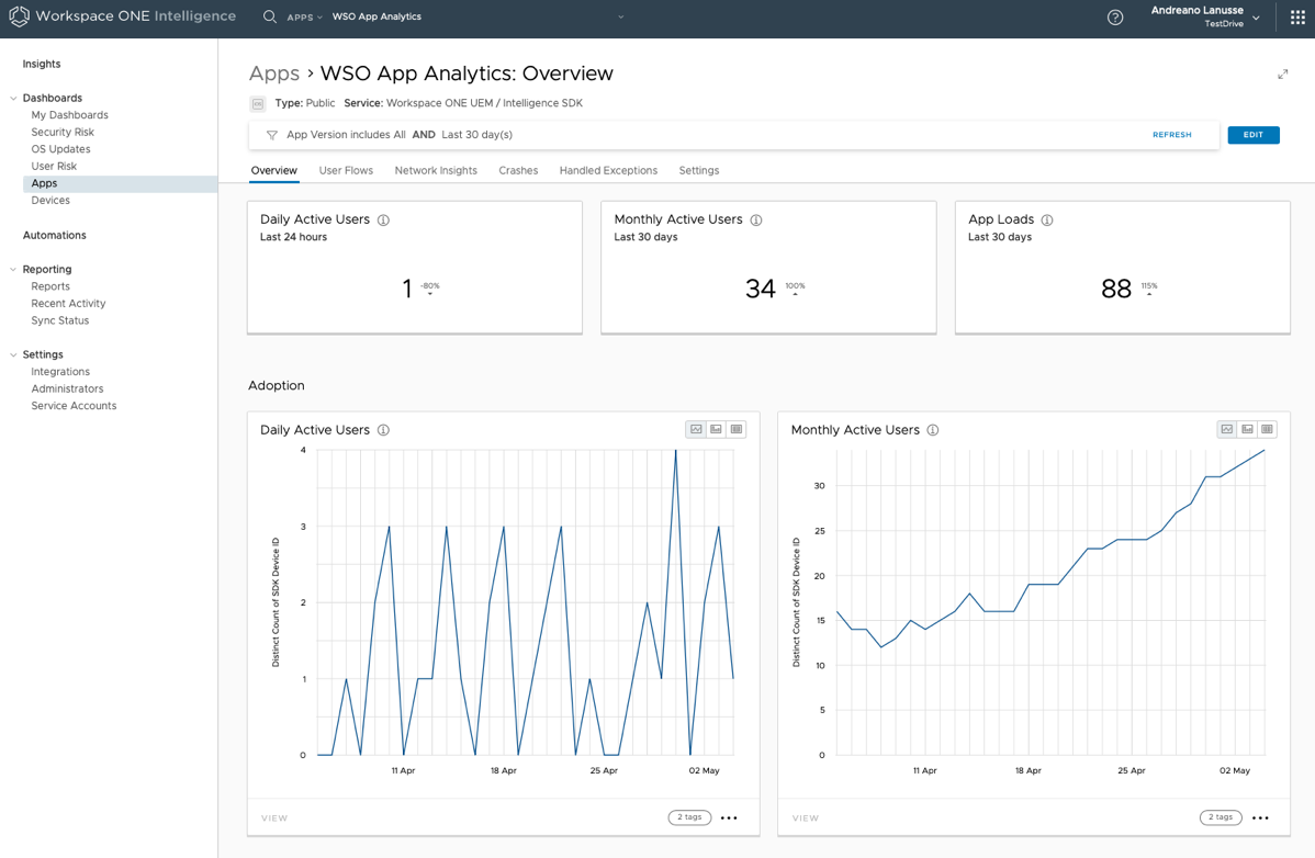 App Analytics for a Native Mobile App Integrated with the Workspace ONE Intelligence SDK